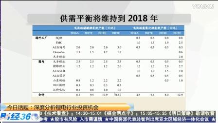 刘斌:新能源汽车对动力锂电池的需求不断增长-贝塔财经