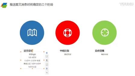 9分钟掌握微信平台图文消息推送的最佳时间淄博联捷教育
