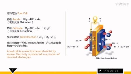 氢氧燃料电池实验装置_BEM-5031_Fuel Cell