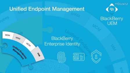 Introducing BlackBerry Secure