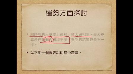 紫微斗数-同时辰命盘探讨-王文華老師