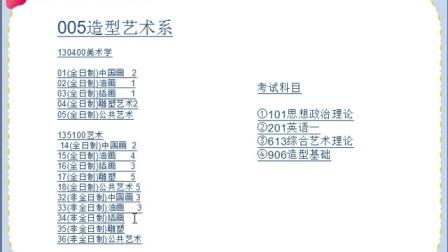 2018北京服装学院造型艺术系公共艺术考研复试