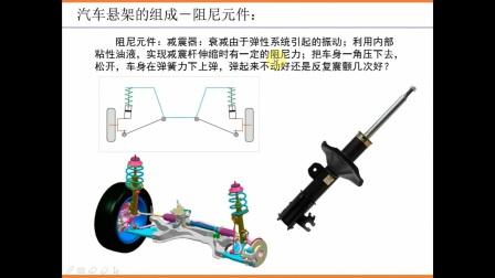 解析汽车悬架-麦弗逊式、双臂式、多连杆式、扭力梁式