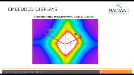 Radiant_在线研讨会(EN)_新型锥光镜头应用.mp4