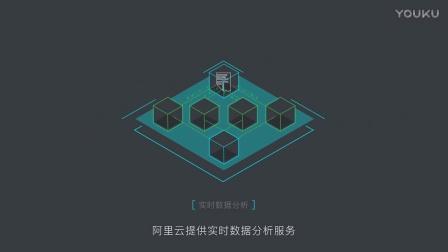 #阿里云智能制造解决方案#让机器开口说话 懂得交流 从中国制造到中国智造