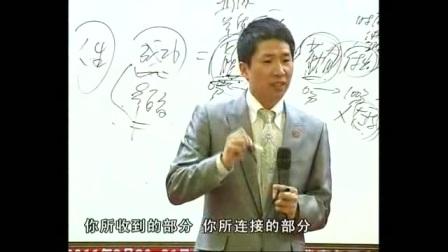 销售演讲大师 导购员销售口才情景训练 演讲与口才培训