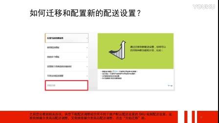 荣誉云商学院电子商务系列课程之亚马逊篇