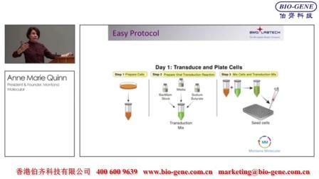 BMG多功能酶标仪技术讲座:实时检测活细胞内G蛋白偶联受体