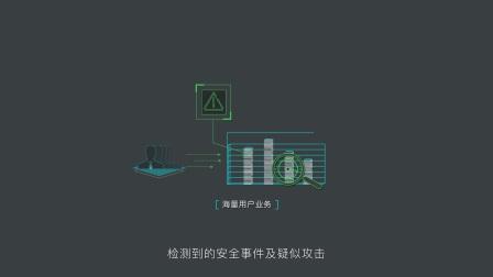 世界级的WAF 阿里云Web应用防火墙