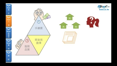 8分鐘搞懂理財知識:期貨新手教室(下).mp4