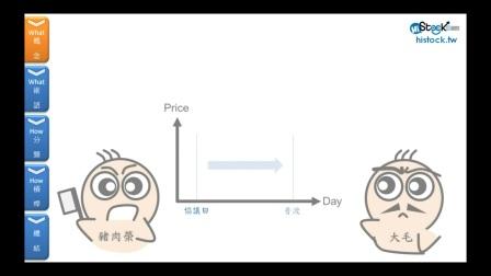 8分鐘搞懂理財知識:期貨新手教室(上).mp4