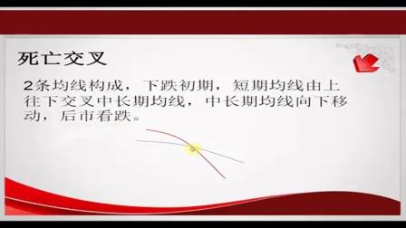 二元期权与期货二元期权基础与入门11:均线金叉叉多-空头排列tr2