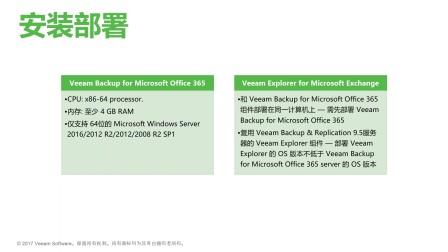 借助 Veeam Backup for Microsoft Office 365,控制和保护电子邮件数据