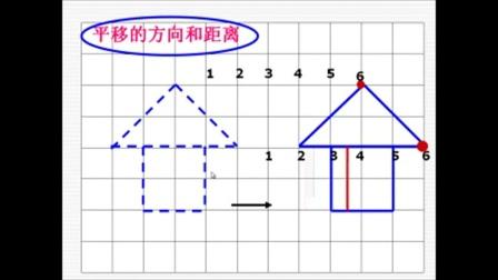 平移与旋转 2