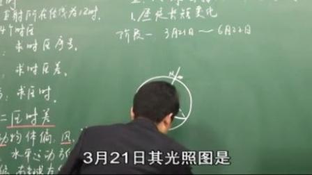 人教高中地理必修上-宇宙中的地球三 24F1记忆力博客网盘