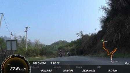 20170416青阳马自骑视频