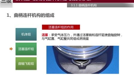3.1.1.2 曲柄连杆机构的组成《汽车维修工(三级)》