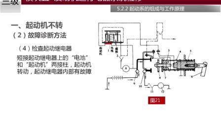 5.2.2.3 起动系常见故障分析《汽车维修工(三级)》