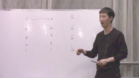 【公开课】辽阳艺旺钢琴培训学校  口才教师马英博