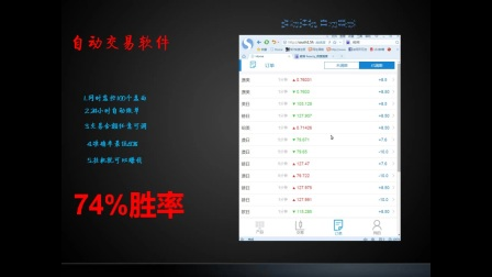 二元期权交易技巧:顺势为王(6)智远集团二元期权双龙系统技术培训15:保