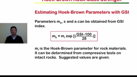 Rock Mechanics Principles 4.5