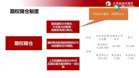 豆粕期权规则详解 7-2