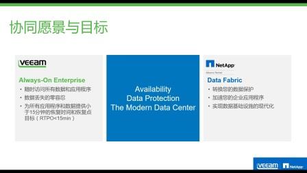 "Veeam +NetApp""数据中心高可用性""在线研讨会"