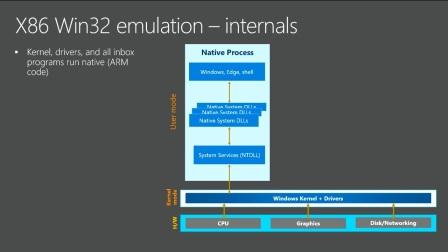 Windows 10 on ARM 演示视频