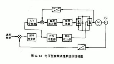 机电传动控制33_screen_兼容格式 MP4_320x240