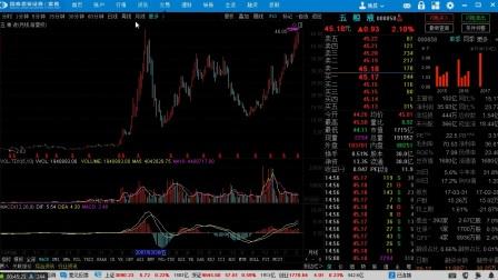 5.15 玄同解析股票市场价值投资和波浪理论的结合