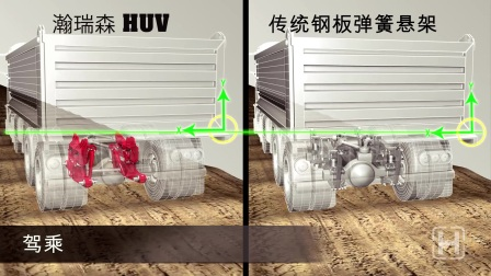 HUV vs 6-rod