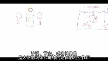 20170406第166次知识寻求者网络教学中字版