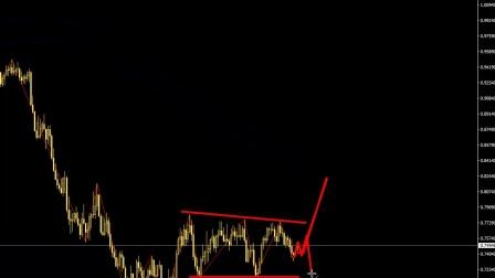 17-5-25波浪理论分析上证指数还没跌够,美元空头还在延续