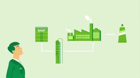 Biomass Balance Approach BASF