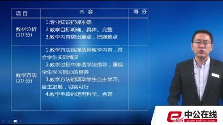 招教面试初中信息技术试讲 答辩-张宇田-Q 1900771478