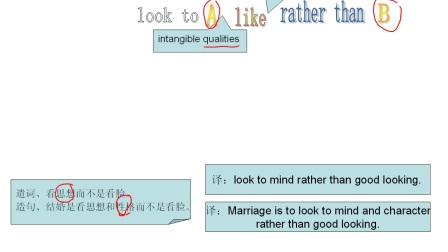 王衡考研英语真题长难句分析与仿写6