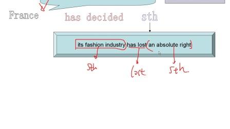 王衡英语考研长难句分析与仿写1