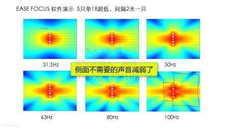 3-音箱的安装位置(下)
