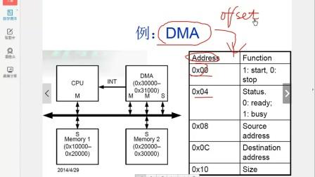 SoC系统设计 07 AMBA APB_超清