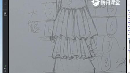 服装设计款式图服装设计款式学习