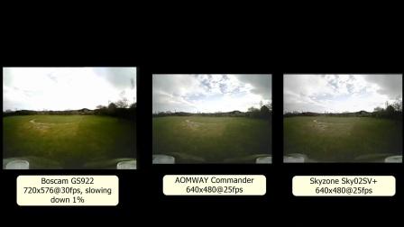 穿越机AOMWAYCommander与skyzonesky02sV+FPV视频眼镜对比