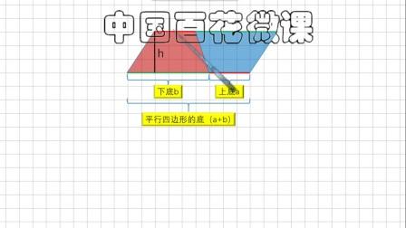 平面图形面积的整理与复习(水印版)