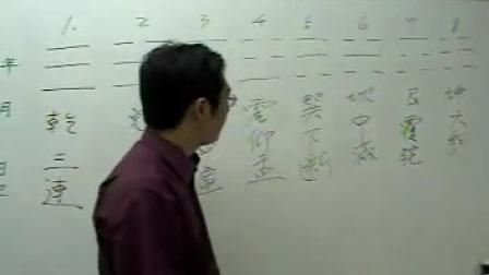 陈龙羽-文王圣卦课程班02