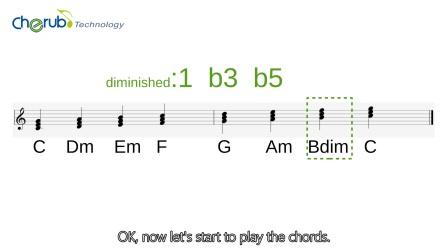 Cherub小天使免费吉他课三《全音阶和弦》