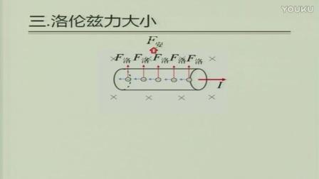 教科版高二物理《磁场对运动电荷的作用洛仑兹力》重庆八中刘福林