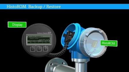方便、安全的数据处理及存储——恩德斯豪斯HistoROM新技术