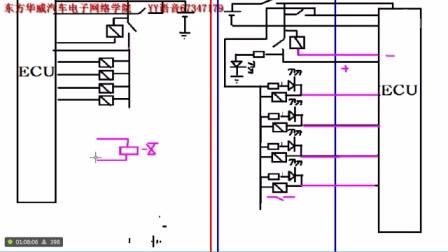 汽车电脑板维修---ECU试验台使用
