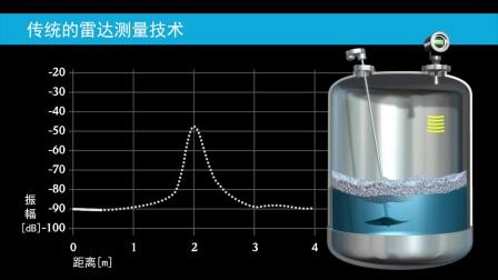 可靠通用的液位测量
