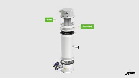 piFLOW®p系列引入在线润湿(WIP)功能