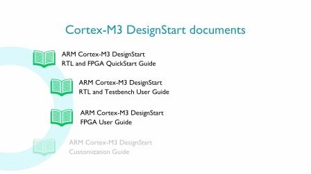DesignStart Cortex-M3 视频简介以及文件概述